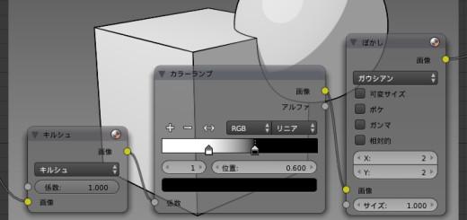 セルアニメ風輪郭線の生成方法